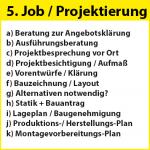 B5-Projektierung-von-der-Werbetechnik-Anfrage-bis-zur-Produktion-werbeturm24